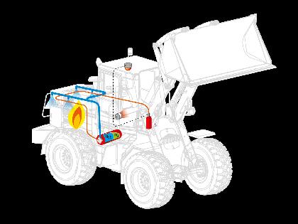 """Detección y supresión automática de incendios en cargadoras Dimm FOGMAKER"""""""