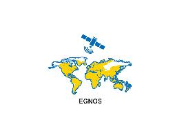 EGNOS New Holland