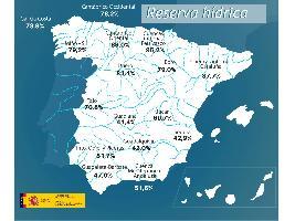La reserva hídrica española se encuentra al 63,1 por ciento de su capacidad.