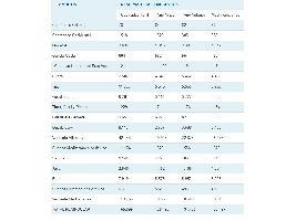 La reserva hídrica española se encuentra al 51,0 por ciento de su capacidad.