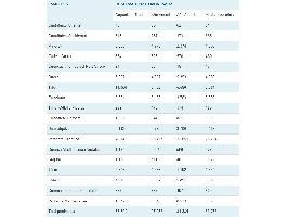 La reserva hídrica española se encuentra al 50 por ciento de su capacidad.