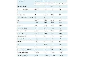 La reserva hídrica española se encuentra al 51,3 por ciento de su capacidad.