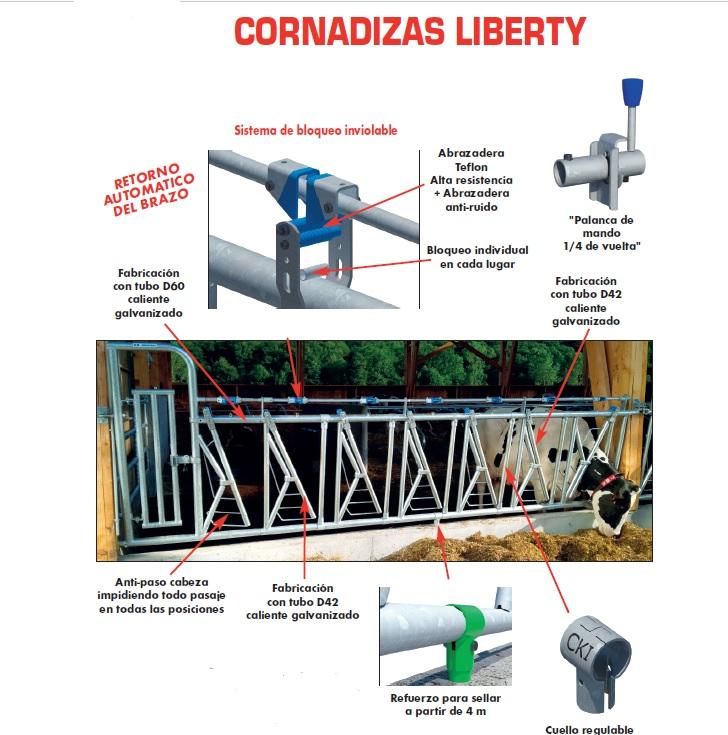 Cornadizas