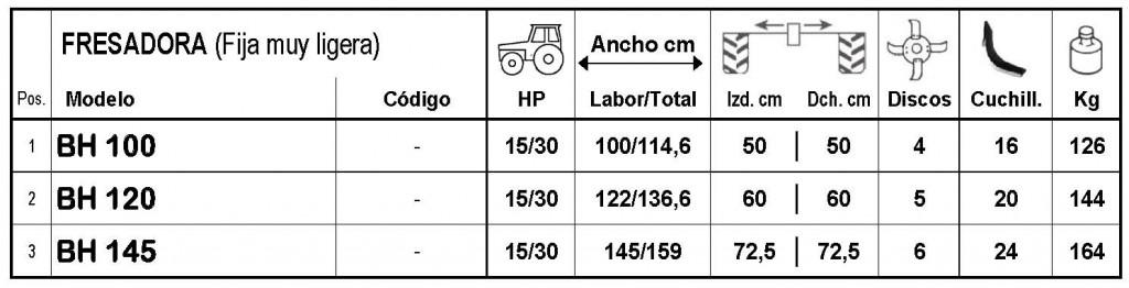Sicma BH 100 a 145 - Para tractores de 15 a 30 HP y T.F. a 540 r.p.m. - 8
