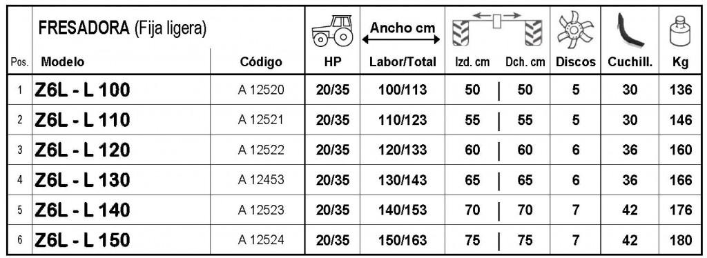Sicma Z6 L de 100 a 150 cm para tractores de 20 a 35 HP - 8