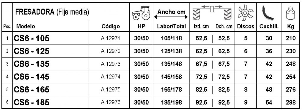 Sicma CS6 de 105 a 185 cm para tractores de 30 a 50 HP - 8