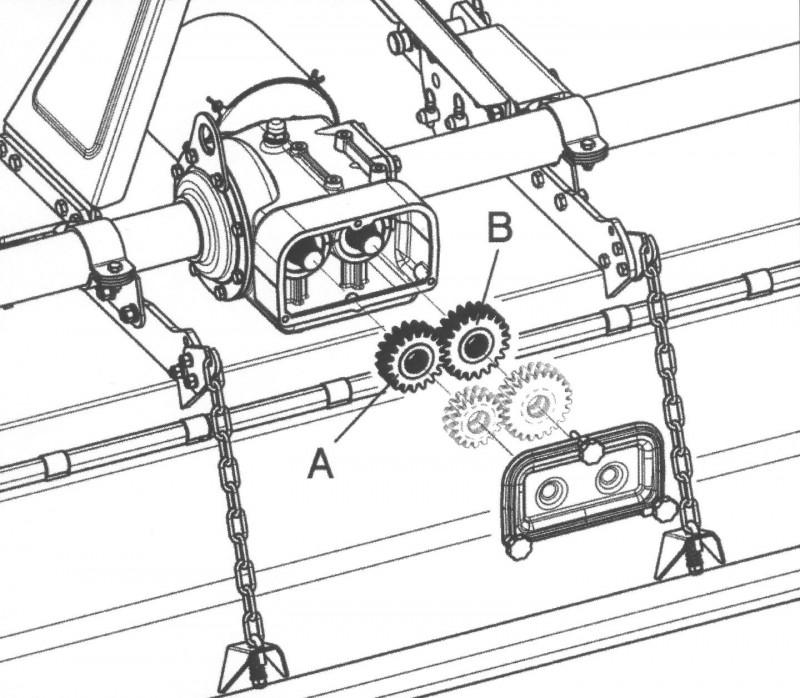 Foto 3 Rotor doble plato > SPR de 185 a 260 cm para tractores de 70 a 90 HP