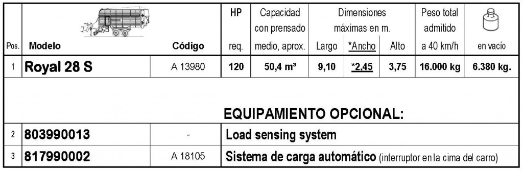Bergmann > ROYAL 28 S - 50,4 m³ - Pick-up 1,90 m. - eje tandem 16 Tons. - freno hidráulico - 8
