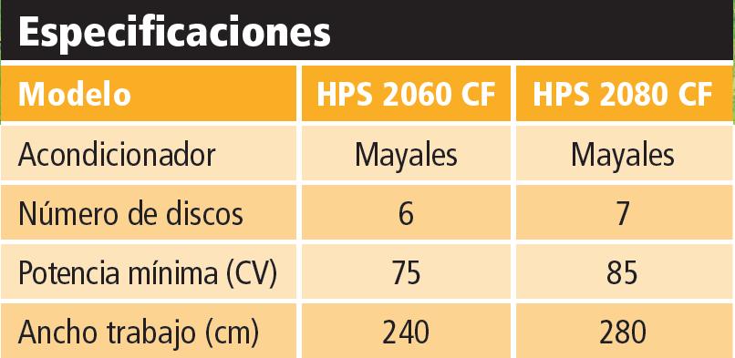 Morra Segadora HPS 20CF·CR - 2
