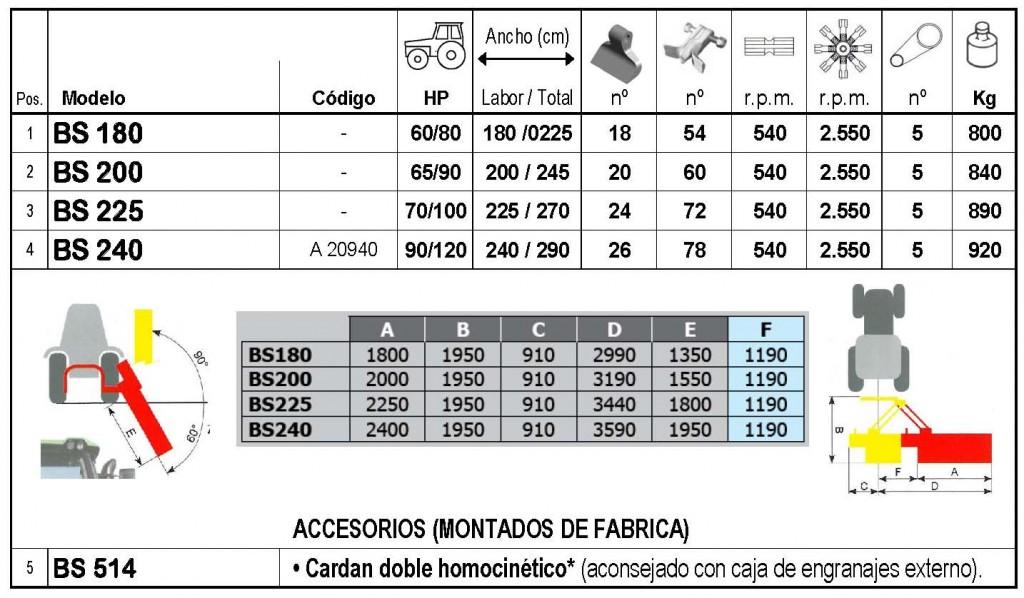 """Becchio & Mandrile > BS 180 a 240 - CORTADORA LATERAL """"VERSION PROFESIONAL"""" - 8"""