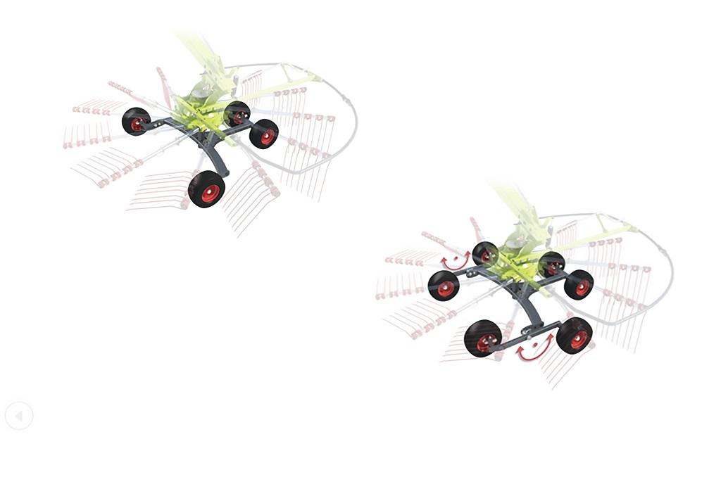 CLAAS presenta la nueva generación de hileradores de doble rotor con hilerado central  - 0