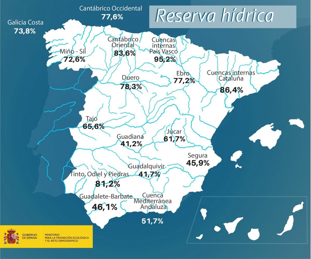 La reserva hídrica española se encuentra al 60,9 por ciento de su capacidad - 0
